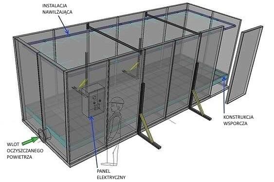 Modułowy układ biofiltra z panelami