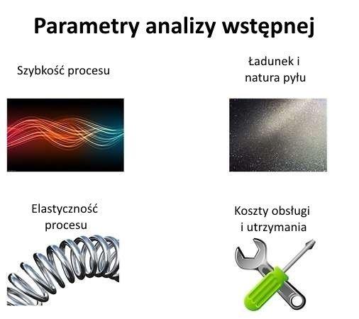 Parametry oceny worków lub wkładów